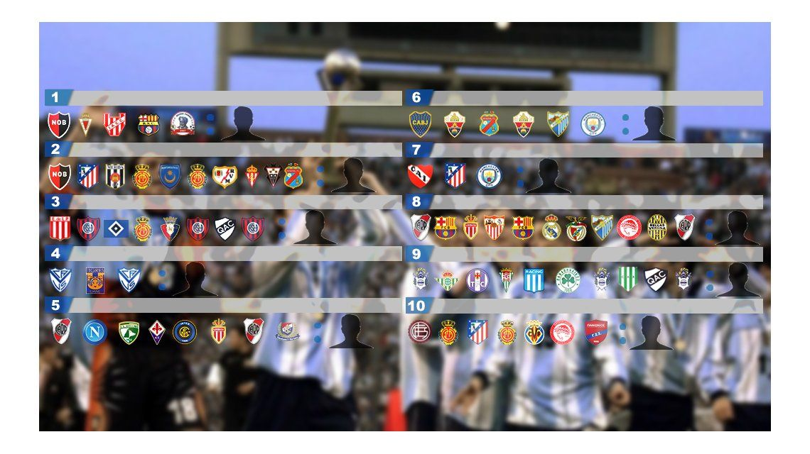 ¿Podés adivinar de qué campeón Sub 20 se trata?