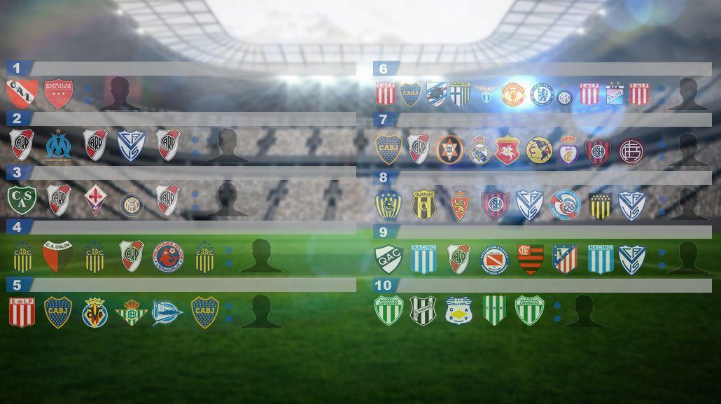 ¿Qué ídolo del fútbol argentino se esconde detrás de estos escudos?