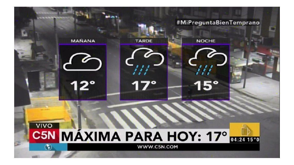 Pronóstico del tiempo del jueves 18 de mayo de 2017