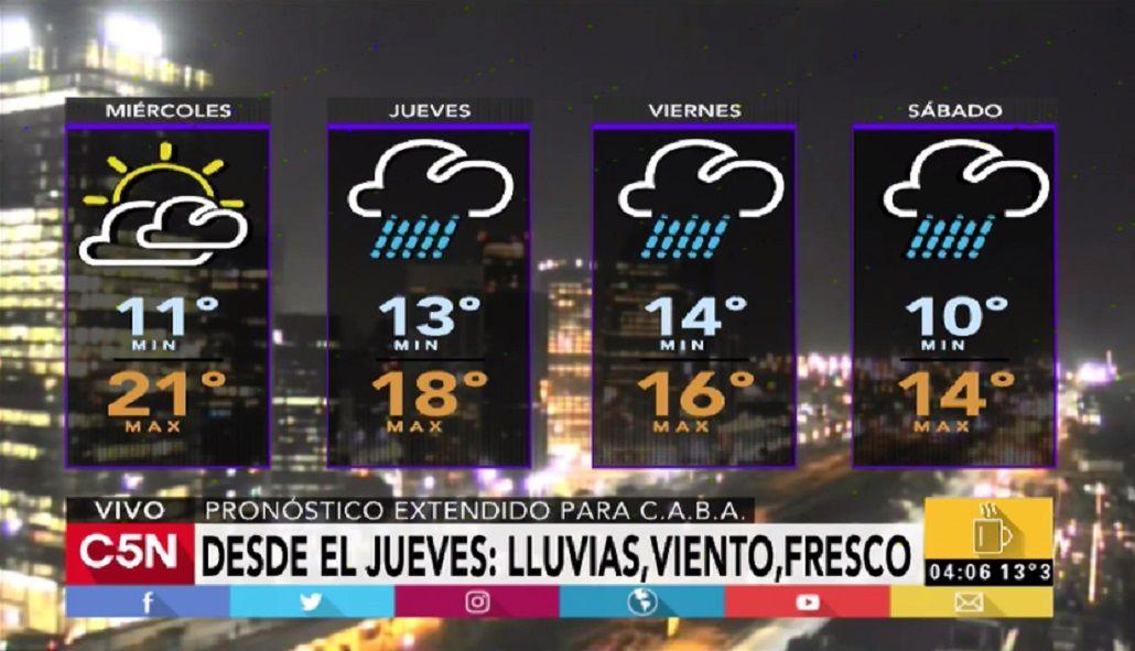 Pronóstico del tiempo del miércoles 17 de mayo de 2017