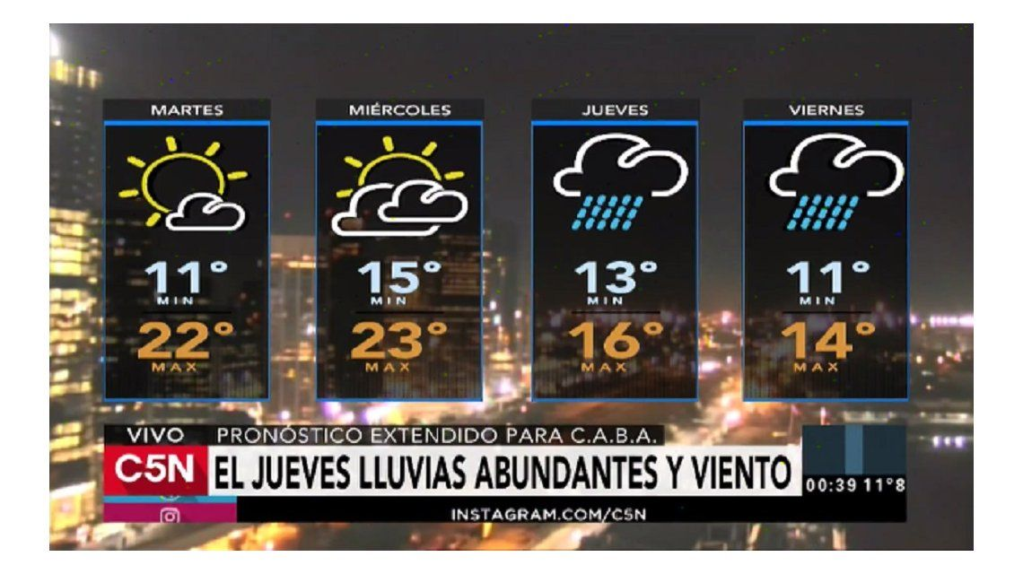 Pronóstico del tiempo del martes 16 de mayo de 2017
