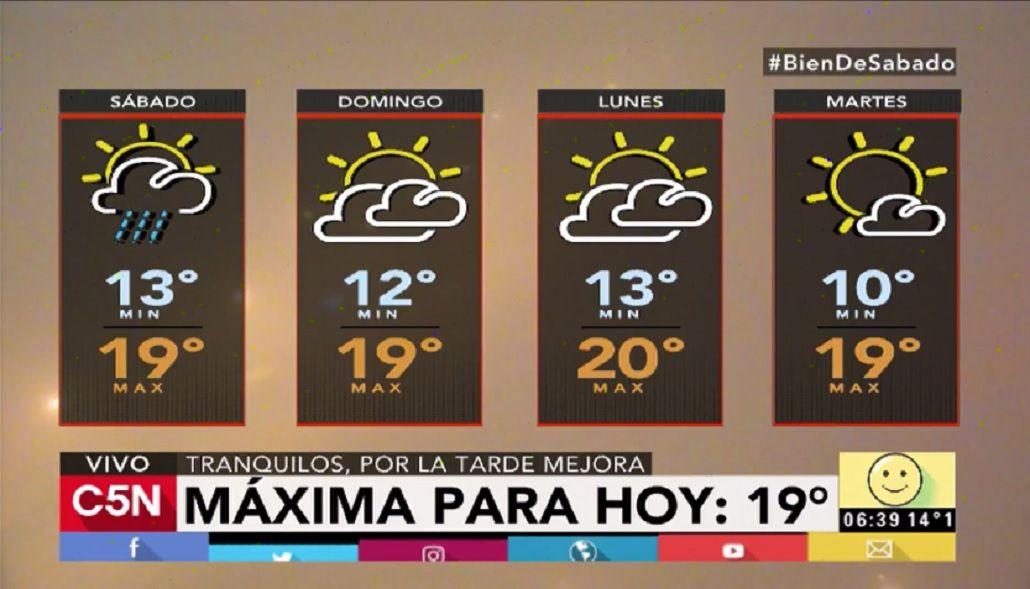 Pronóstico del tiempo del sábado 13 de mayo de 2017