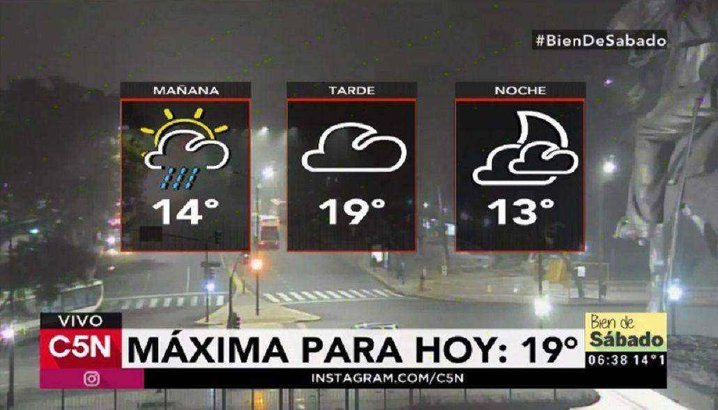 Pronóstico del tiempo para el sábado 13 y domingo 14 de mayo de 2017