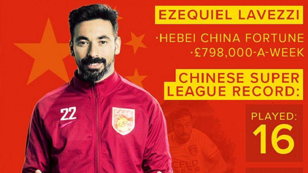 Ezequiel Lavezzi es el futbolista mejor pago del mundo