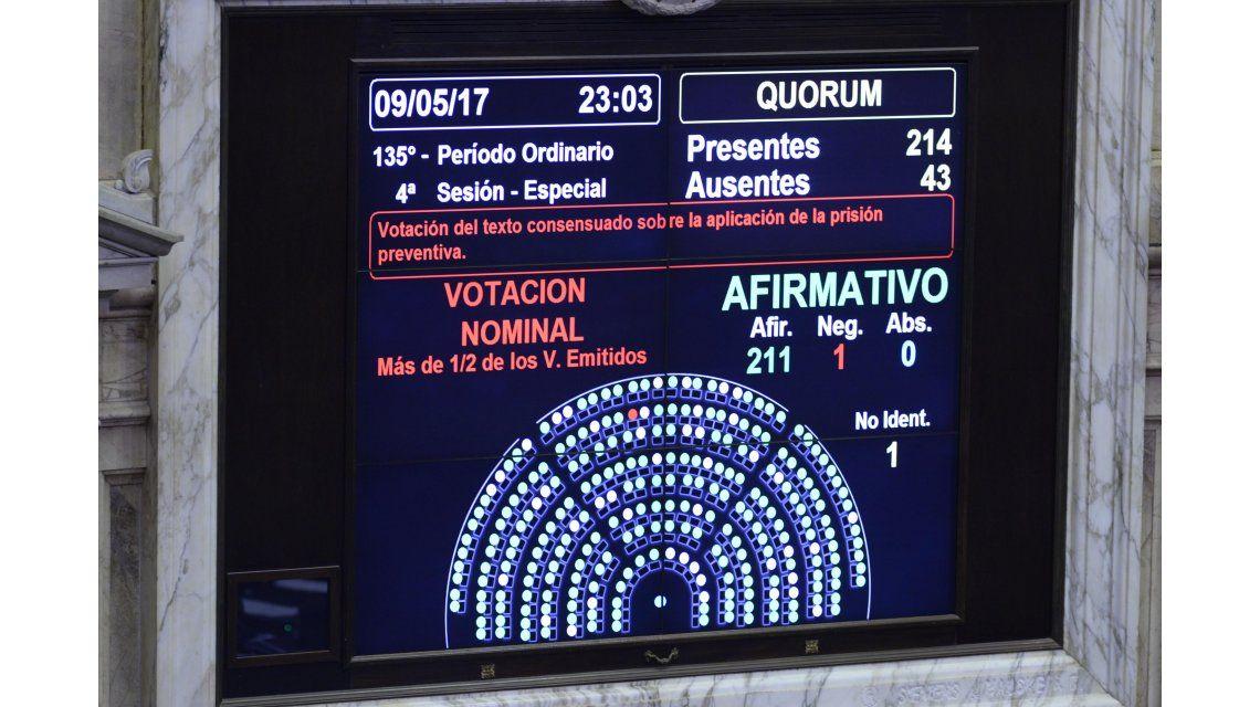 Cámara de Diputados aprobó la ley para limitar el 2x1