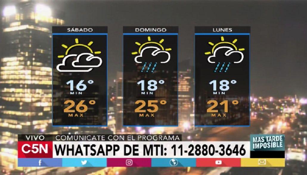Pronóstico del tiempo del sábado 6 de mayo y domingo 7 de mayo de 2017