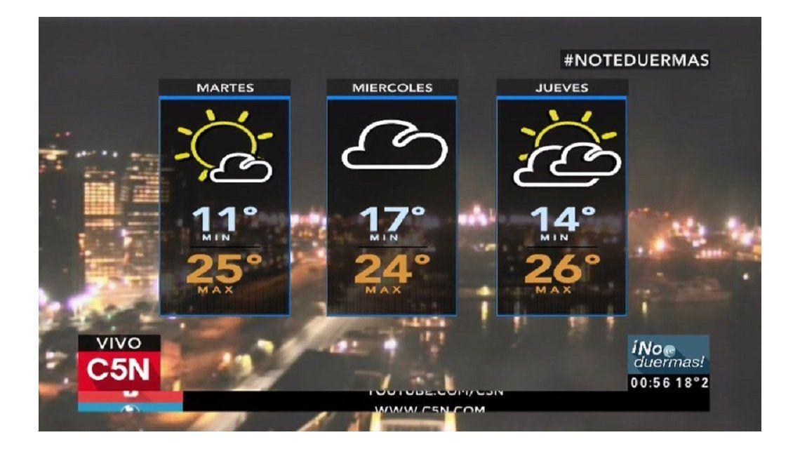 Pronóstico del tiempo del martes 2 de mayo de 2017