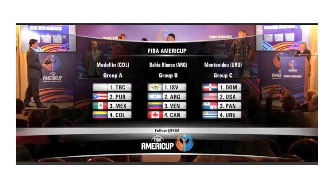 Argentina jugará ante Venezuela, Canadá e Islas Vírgenes en la Copa América de basquet