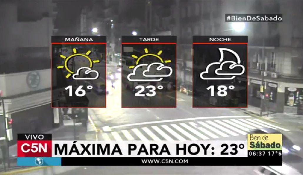 Pronóstico del tiempo del sábado 15 de abril de 2017