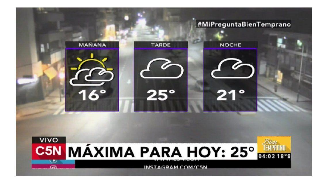 Pronóstico del tiempo del martes 7 de abril de 2017