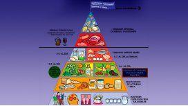 Los consejos para una alimentación saludable