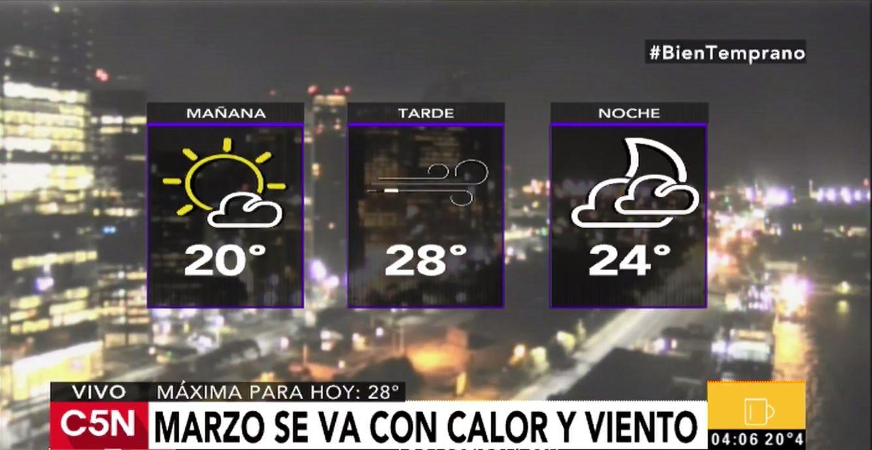 Pronóstico del tiempo del miércoles 29 de marzo de 2017