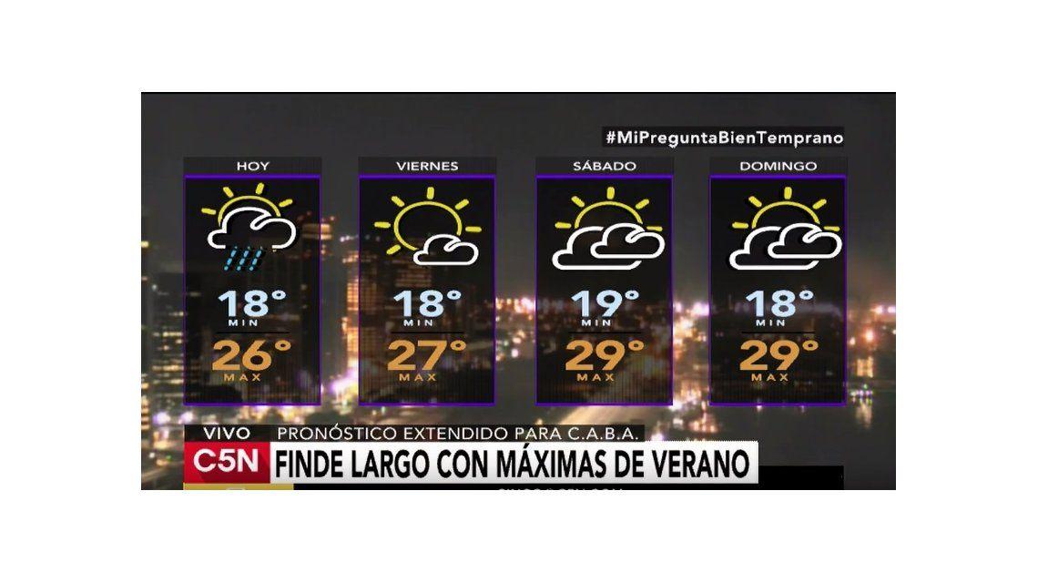 Pronóstico del tiempo del jueves 23 de marzo de 2017