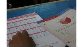 Evaluación Aprender de Matemática