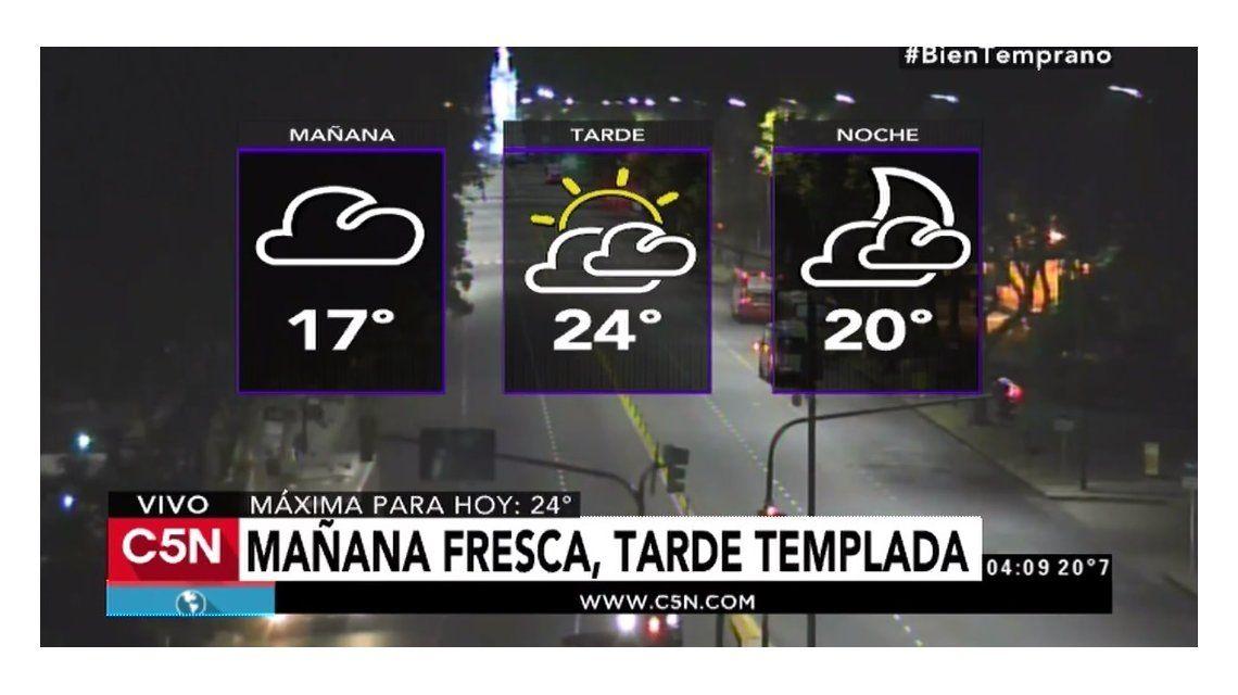 Pronóstico del tiempo del 21 de marzo de 2017