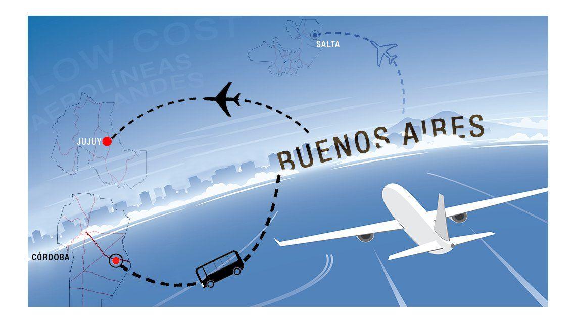¿Cuánto cuesta viajar en una low cost, por Aerolíneas y en micro?