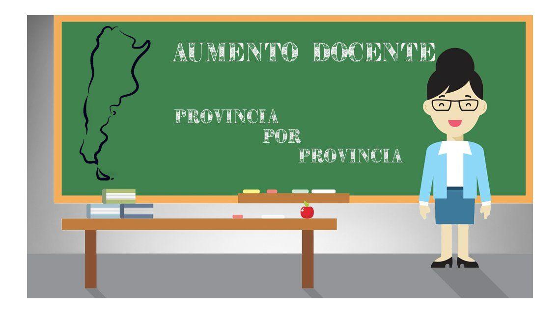 Aumento docente: sólo cerraron cuatro provincias, tres por decreto