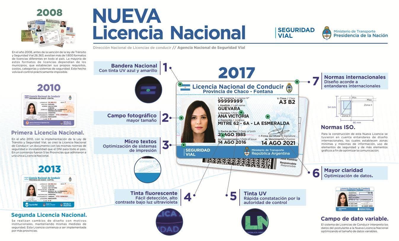 La nueva licencia de conducir