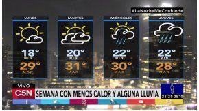 Pronóstico del tiempo del lunes 6 de marzo de 2017