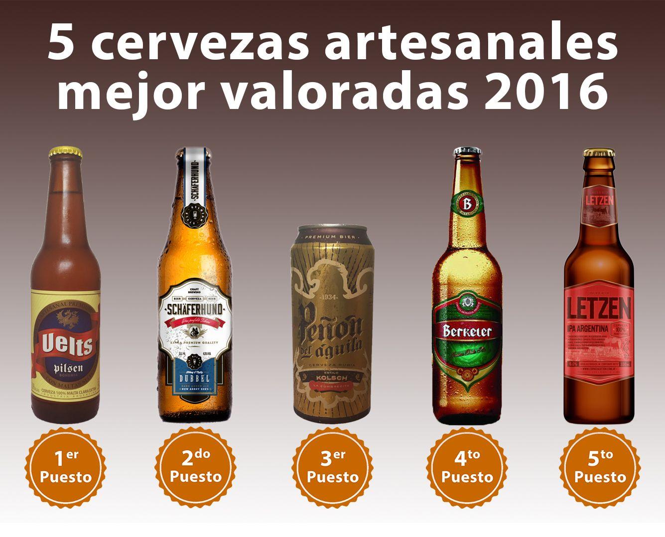 Las cervezas artesanales preferidas por los argentinos