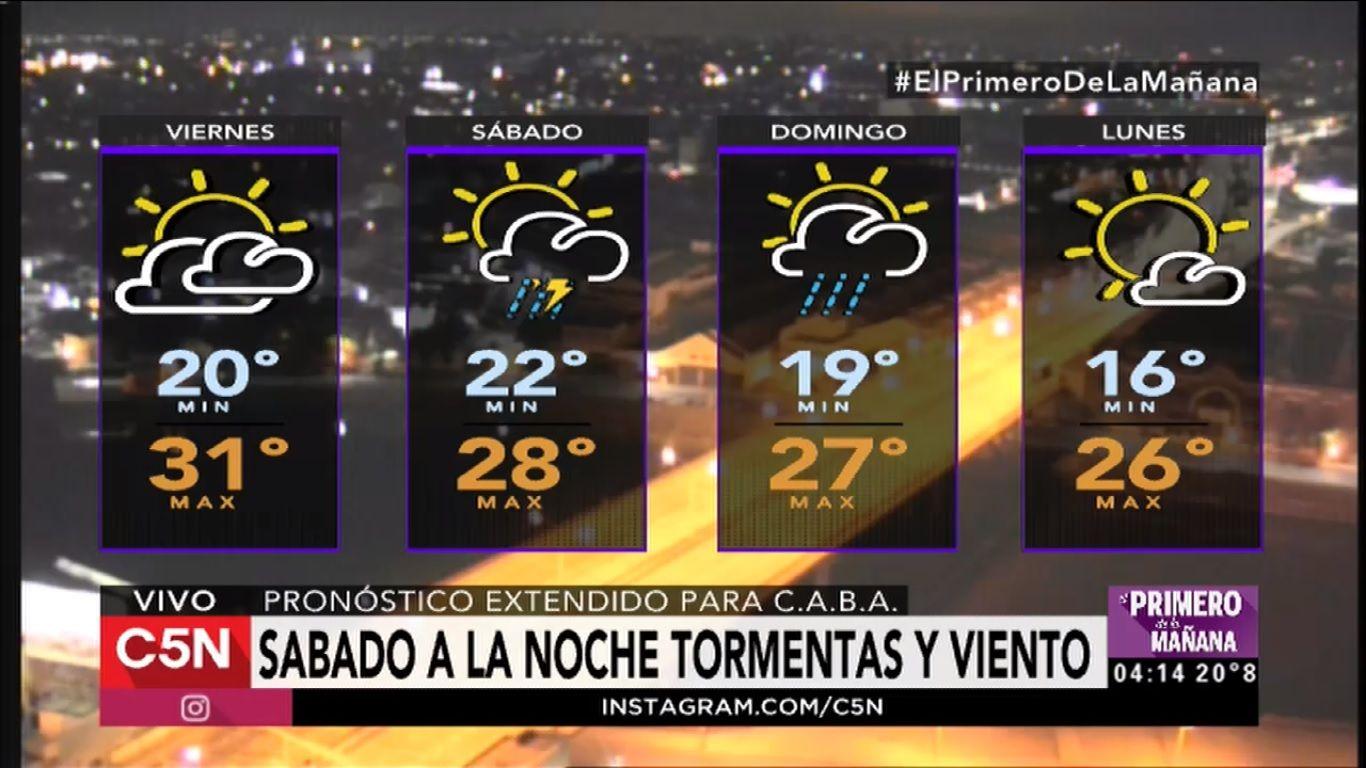 Pronóstico del tiempo del viernes 3 de febrero de 2017