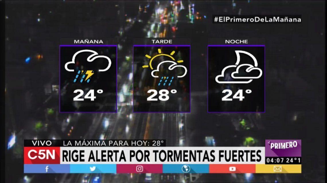 Pronóstico del tiempo del 1 de febrero de 2017