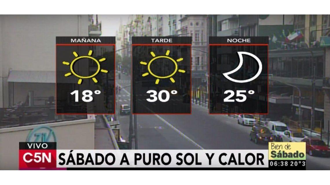 Pronóstico del tiempo del  sábado 28 de enero de 2017