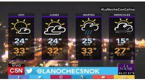 Pronóstico del tiempo del domingo 22 de enero de 2017