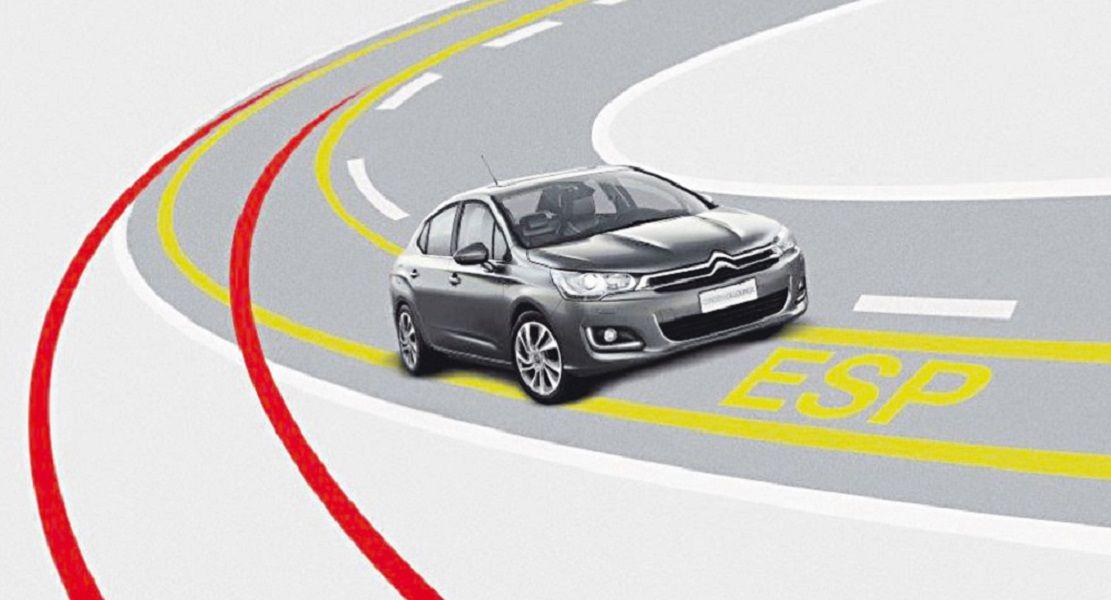 El control de estabilidad en autos