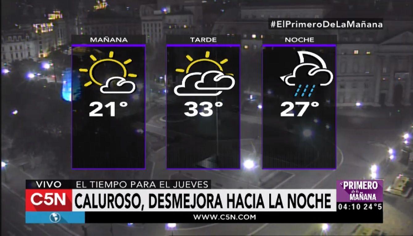 Pronóstico del tiempo del jueves 19 de enero de 2017