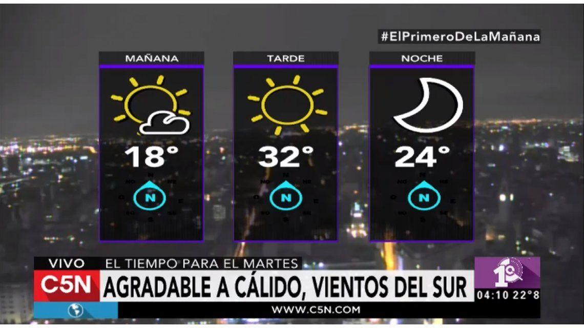 Pronóstico del tiempo del martes 17 de enero de 2017