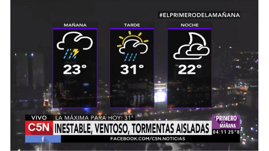 Pronóstico del tiempo del viernes 13 de enero de 2017