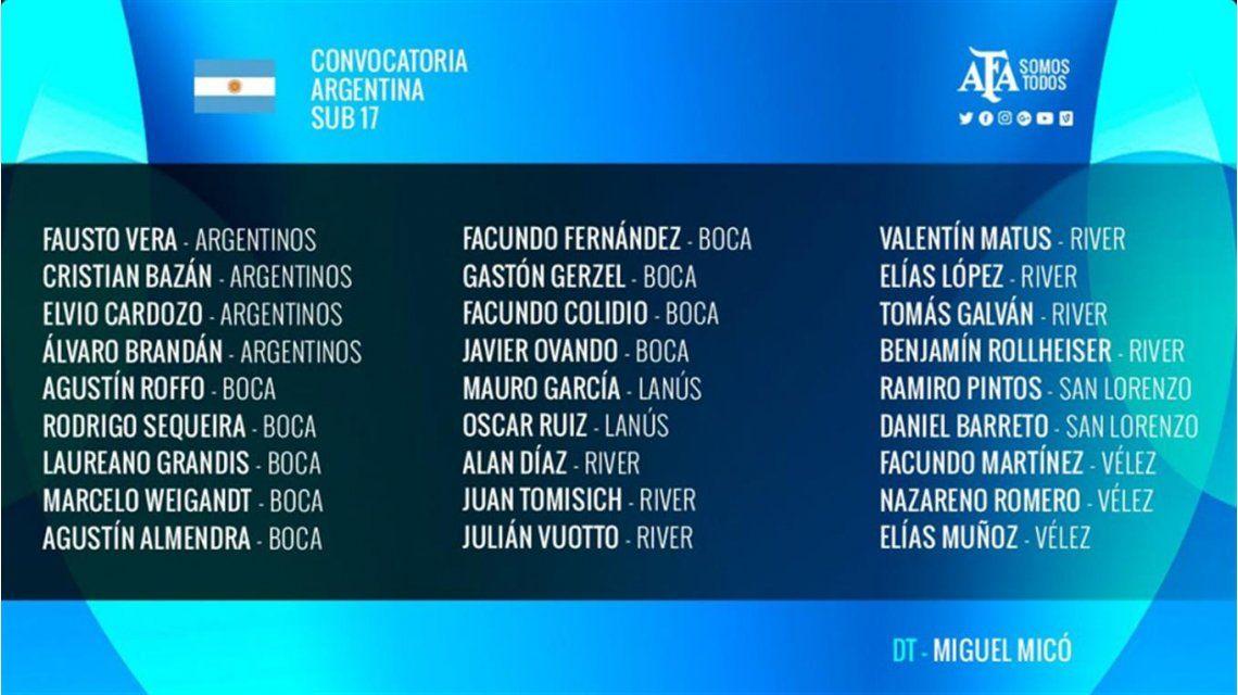 Argentina compartirá grupo con Brasil en el Sudamericano sub 17 de Chile