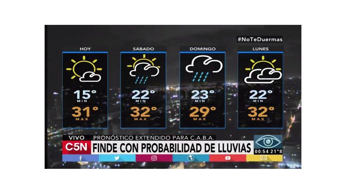 Pronóstico del tiempo del viernes 6 de enero de 2017