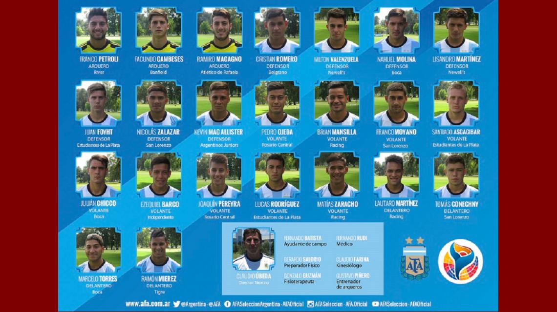 La lista de Claudio Úbeda para el Sudamericano