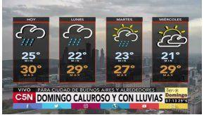 Pronóstico del tiempo del 1 de enero de 2017