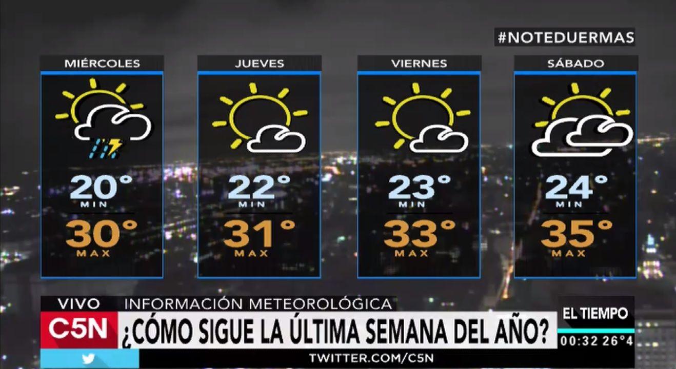 Pronóstico del tiempo del 28 de diciembre de 2016