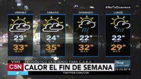 Pronóstico del tiempo del 30 de diciembre de 2016