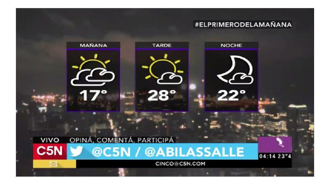 Pronóstico del tiempo del martes 27 de diciembre de 2016