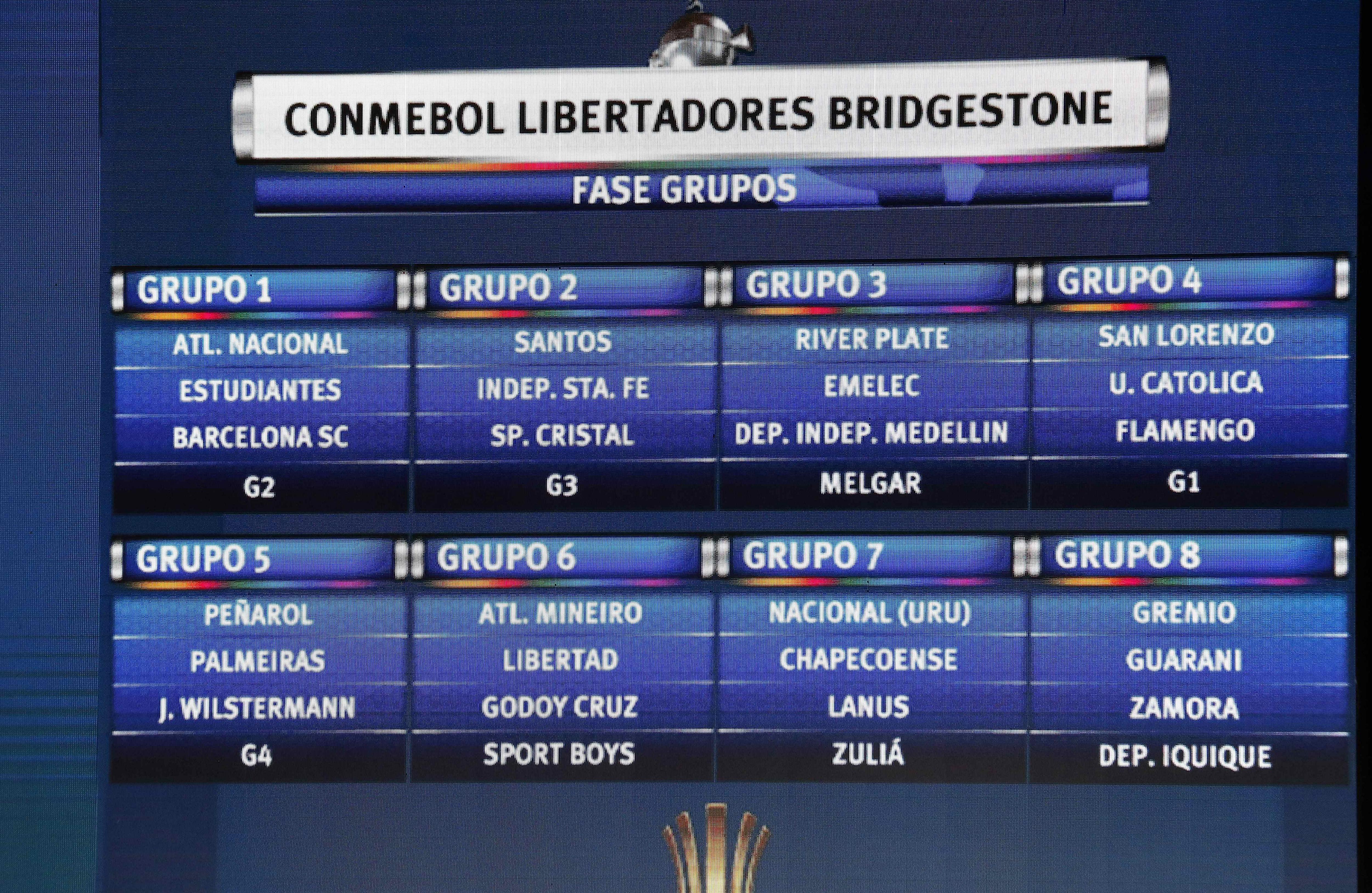 Los ocho grupos de la próxima edición del certamen