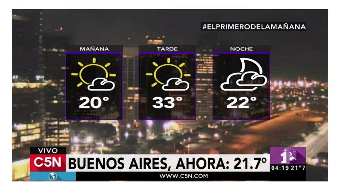 Lunes caluroso con baja probabilidad de lluvias en Capital y Gran Buenos Aires