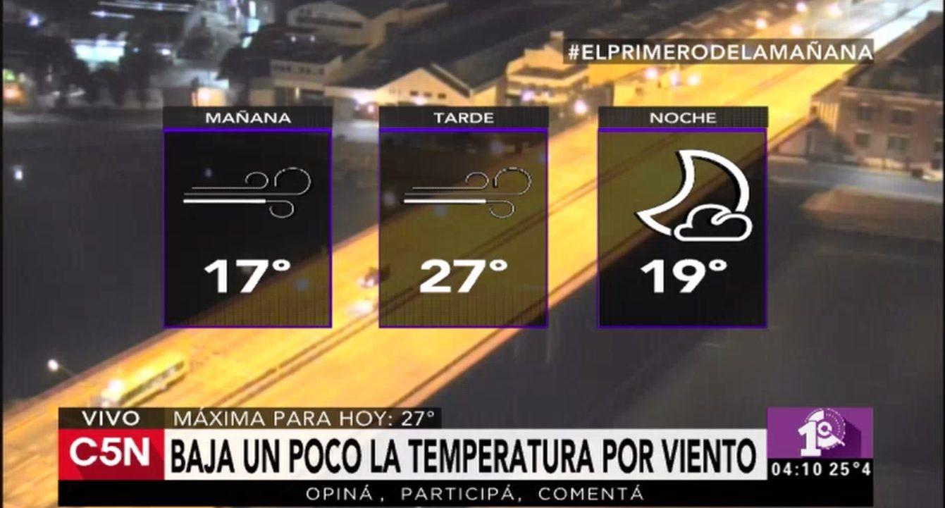 Pronóstico del tiempo para el martes 13 de diciembre de 2016 en C5N