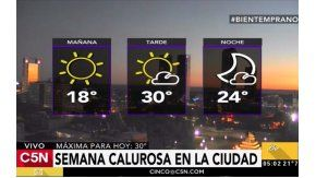 Pronóstico del tiempo del 30 de noviembre de 2016