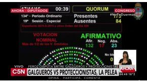 Así terminó la votación en Diputados por las carreras de galgos