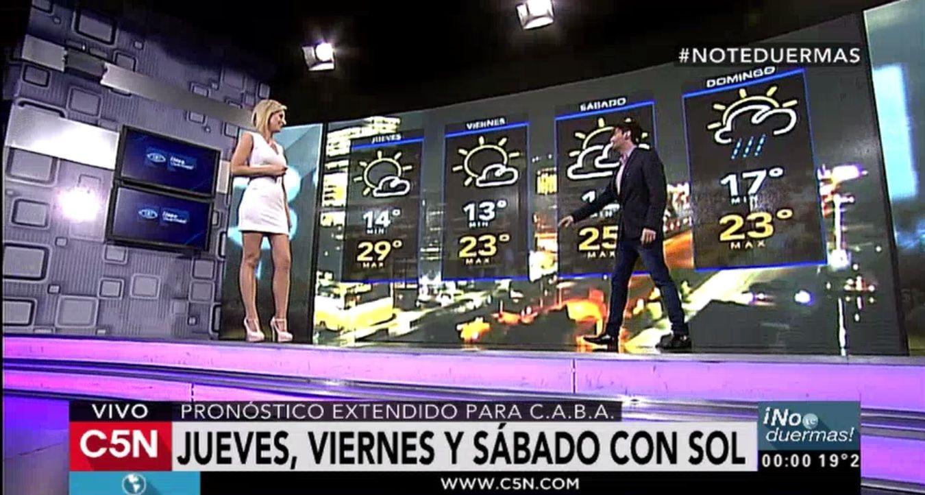 Pronóstico del tiempo para todo el país en C5N