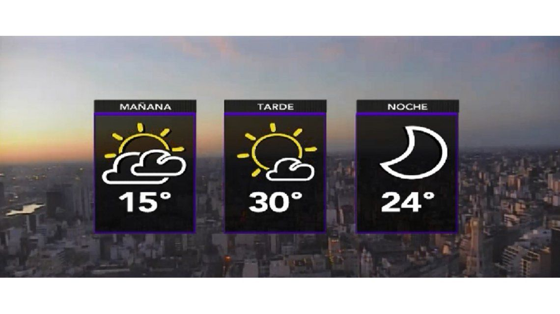 La semana arranca con buen clima en la Ciudad y el Conurbano