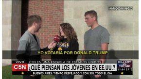 ¿A quién votarían los jóvenes de Estados Unidos si pudieran hacerlo?