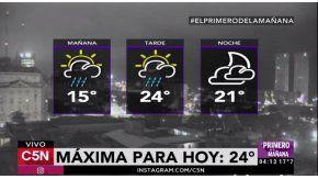 Pronóstico del tiempo para el martes 8 de noviembre de 2016 en C5N