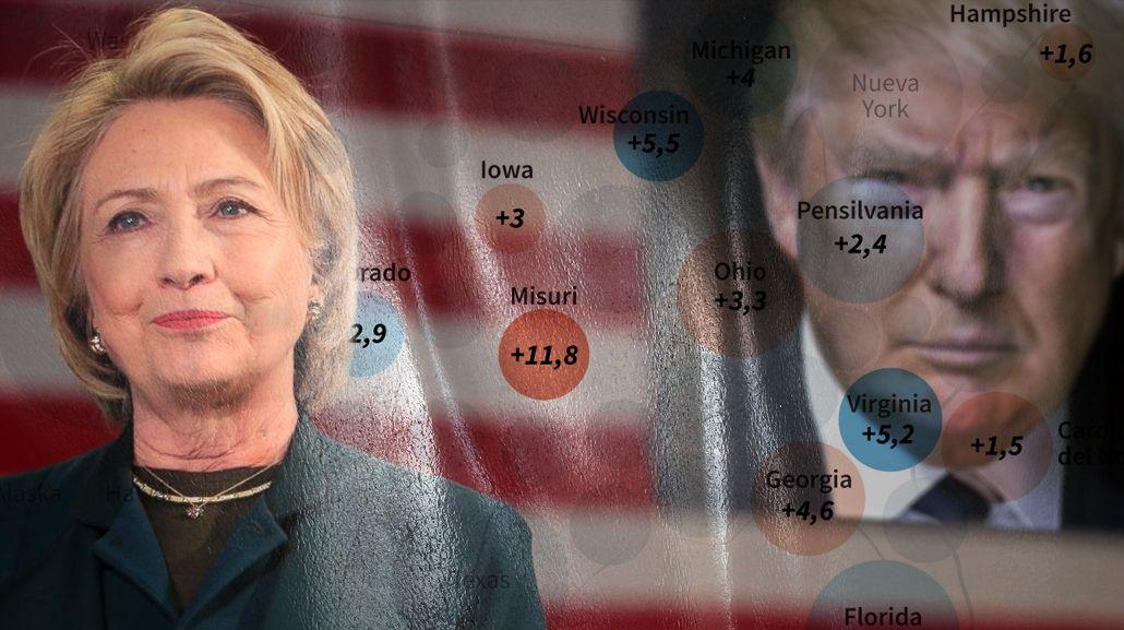 Clinton y Trump: cómo miden en los estados clave que definirán el nuevo presidente