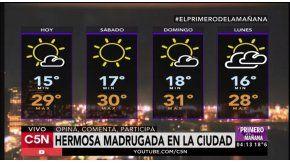 pronóstico del tiempo del viernes 4 de noviembre de 2016
